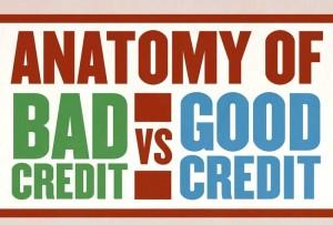 poor credit subprime car loans Chicago